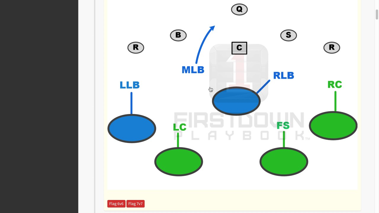 firstdown playbook 6v6 flag football defense [ 1280 x 720 Pixel ]