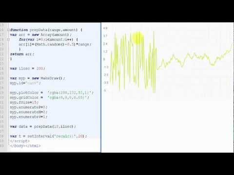 Dynamic chart plot in javascript