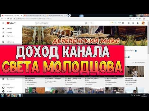 Доход канала СВЕТА МОЛОДЦОВА
