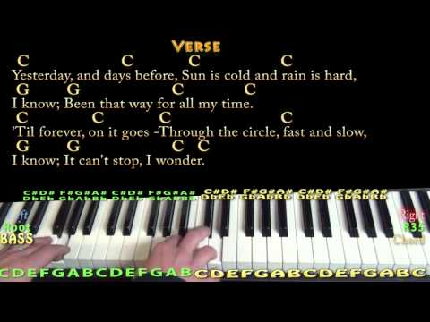 Have You Ever Seen the Rain (CCR) Piano Cover Lesson with Chords/Lyrics