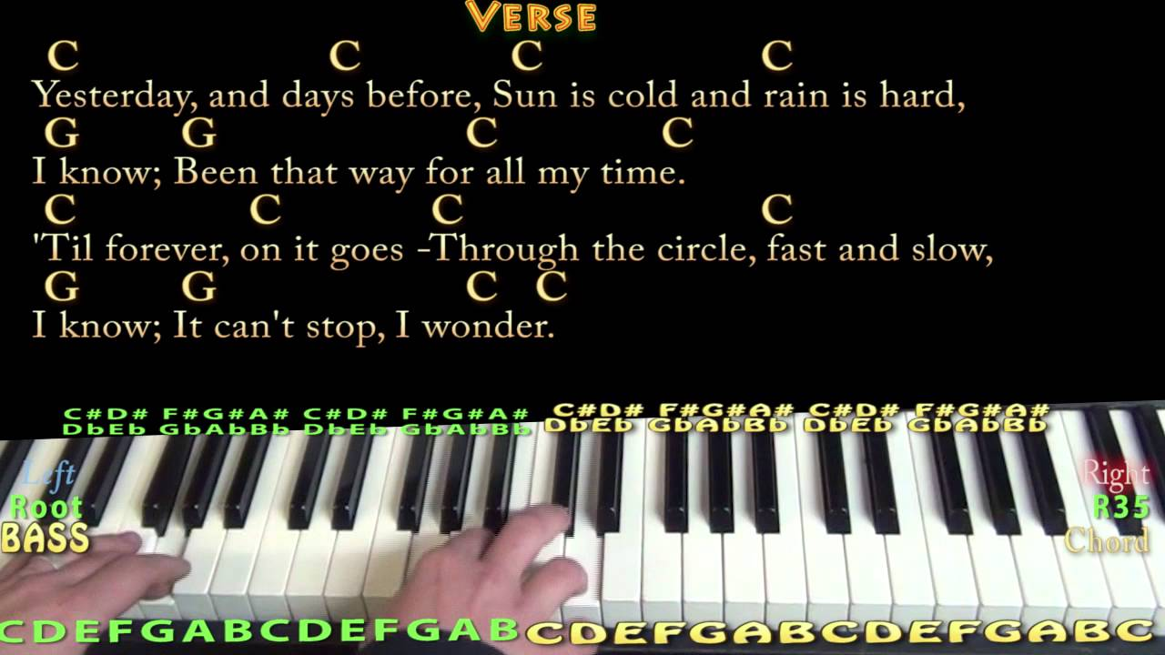 Have You Ever Seen The Rain Ccr Piano Cover Lesson With Chords