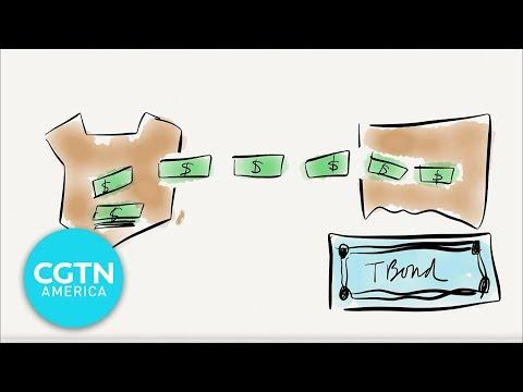 Explaining the US-China trade deficit