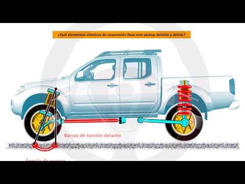 INTRODUCCIÓN A LA TECNOLOGÍA DEL AUTOMÓVIL - Módulo 11 (12/16)