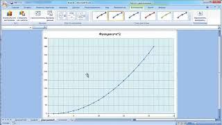 Как построить график функции в Excel 2010