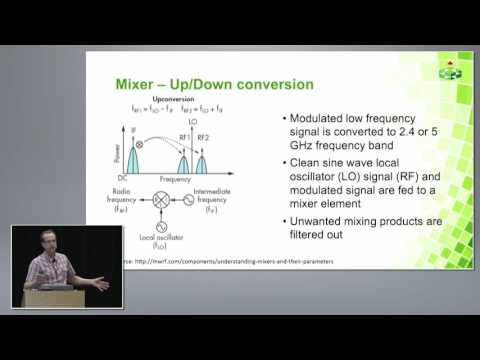 Wi-Fi Transceiver Architecture and Performance | Veli-Pekka Ketonen | WLPC US 2017 Phoenix