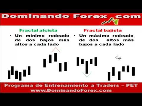 curso-forex-gratis---1.-fractales---mbn1