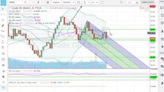 analyse forex matière première  au 26 09 16    apprendre trading