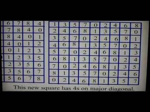 6x6 Magic square Power of Patterns 9x9 Magic Square Khan
