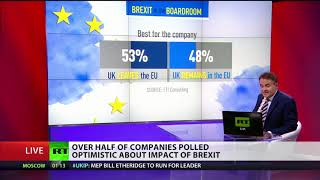 Poll: Over half of companies are optimistic about Brexit