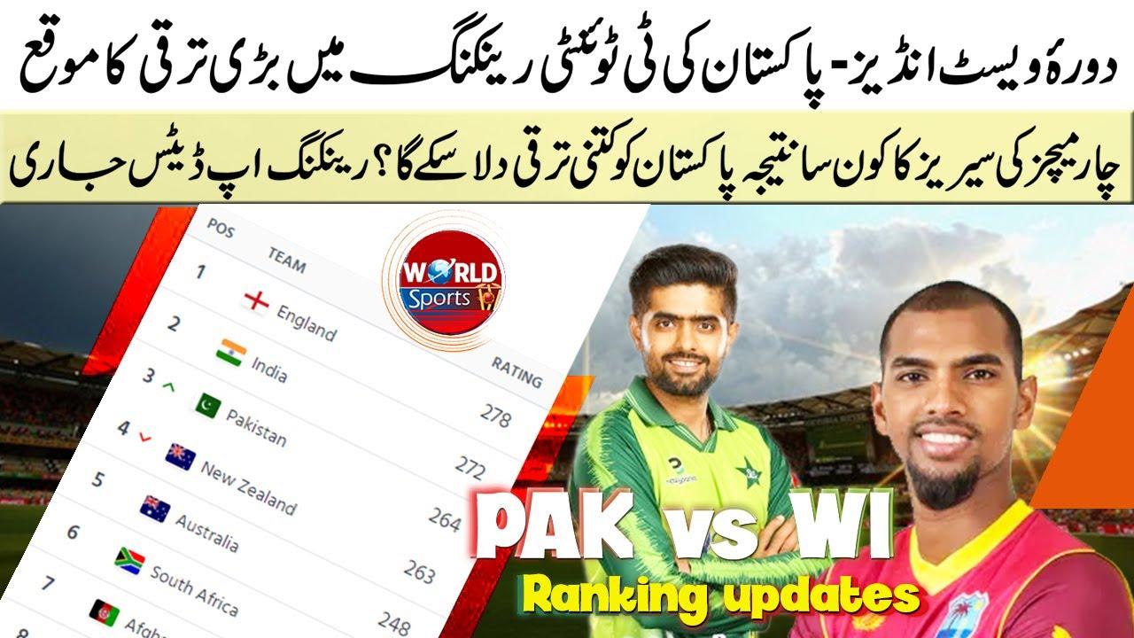 Pakistan vs West Indies 2021 series impact on Pakistan T20 Ranking   ICC T20 Ranking
