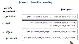 Pthread Condition Variables