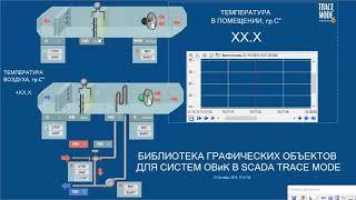 Библиотека вентиляции ОВИК / HVAC для SCADA TRACE MODE