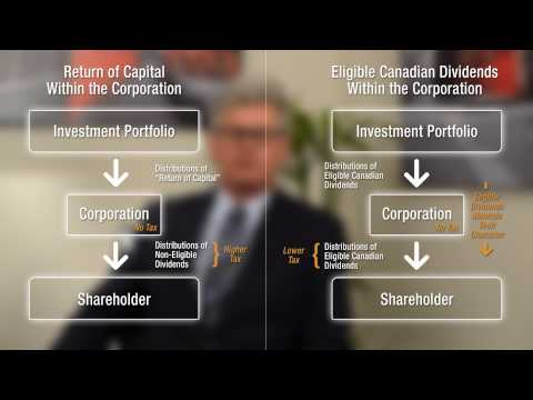 Tax Efficient Investment Income within a Corporation