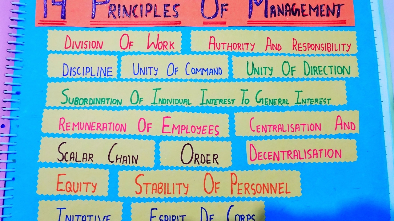 Management principles from indian movies
