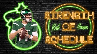 2019 Fantasy Football - Quarterback Rest of Season Strength of Schedule