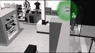 RFID-enabled Store - Overhead