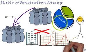 For explanation restaurant penetration Market subway
