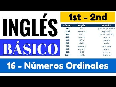 Los números ordinales en inglés y cómo formarlos. Pronunciación ...