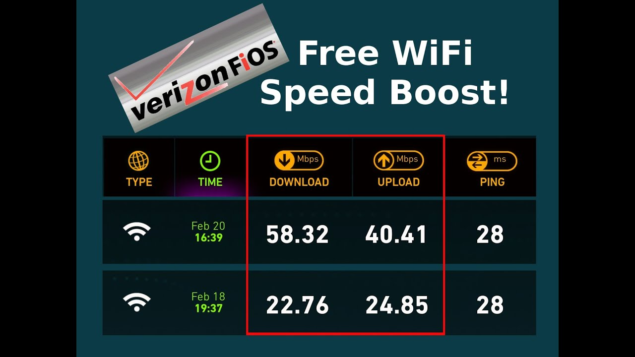 speed up your wifi quickly increase your wifi without spending money youtube. Black Bedroom Furniture Sets. Home Design Ideas