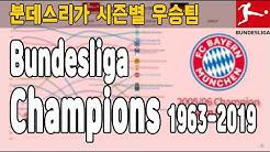 Bundesliga Champions & Ranking 1963-2019 / German League Winners (분데스리가 시즌 순위)