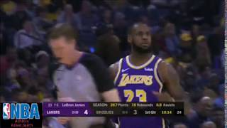Memphis Grizzlies vs Los Angeles Lakers full highlights 12.08.18
