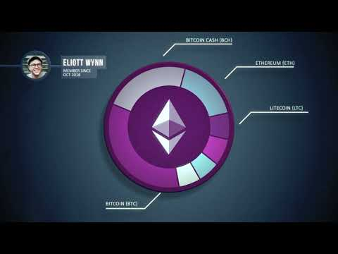 Buy And Sell Cryptocurrencies From Your Skrill Account