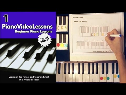 picture about Beginner Piano Lessons Printable named A-1 Piano Most important Names - Totally free Novice Piano Movie Courses - Lesson 1