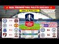 Hasil Perempat Final Piala FA 2021 Tadi Malam ~ Leicester VS Manchester United FA Cup 2021