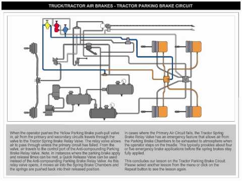 B F C additionally C A Ab additionally Kenworth T Wiring Schematic furthermore Brakes Tractor System likewise T Europe. on kenworth t800 air schematics
