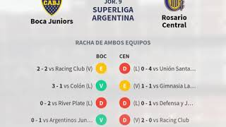 Previa Boca Juniors vs Rosario Central - Jornada 9 - Superliga Argenti... - Pronósticos y horarios