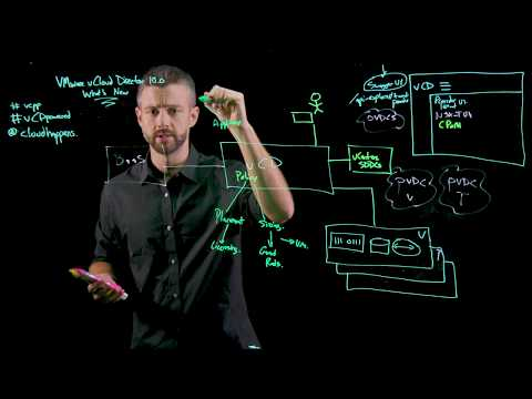 VMware VCloud Director 10.0 - Technical What's New Lightboard
