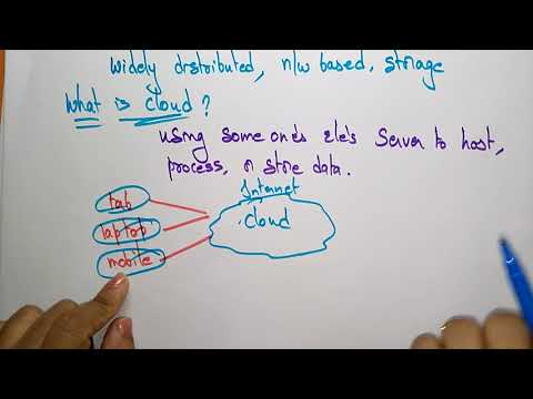 cloud computing  introduction   by bhanu priya