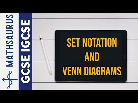 Intro To Set Notation And Venn Diagrams IGCSE