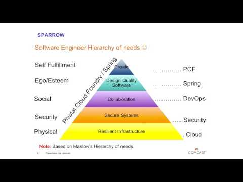 The Power of Partnership & Building a Cloud Native Tier-1 Platform — James Taylor, Comcast
