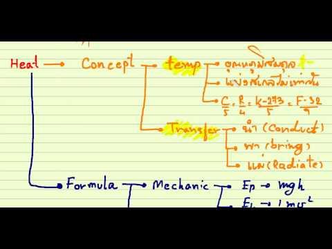 สรุปฟิสิกส์ : ความร้อนตอนที่ 1