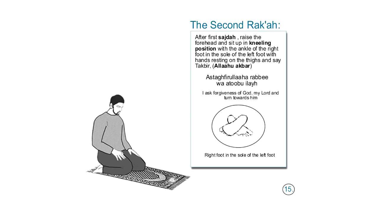 How to Perform Daily Islamic Prayers (Salat) - Jafari/Shi'a School of  Thought