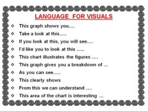 Presentation language