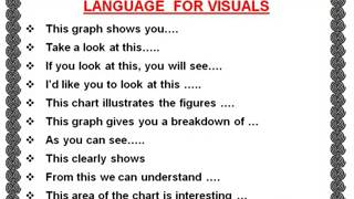 Language for Presentations
