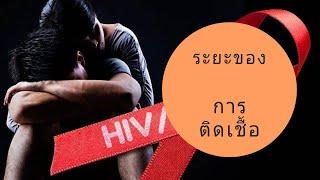 ปัจจัยสำคัญที่เป็นสาเหตุทำให้เกิดการติดเชื้อเอชไอวี