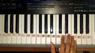 Naa ninna mareyalaare keyboard