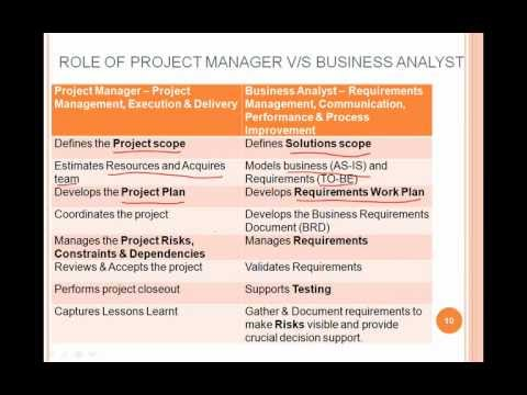 Role of project Manager v/s Business Analyst