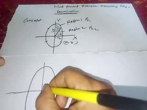 Mid Point Ellipse Drawing Algorithm Derivation in Hindi Computer Graphics