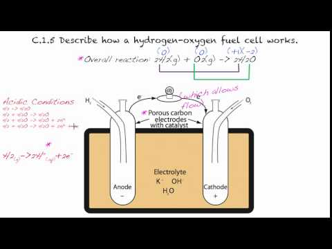 C 5 1 - Explain how a hydrogen-oxygen fuel cell works  *Says C 1 5 in Video*