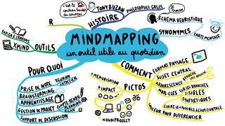 Le mindmapping, un outil utile au quotidien