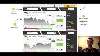 VX Markets Broker Review 2017 - Truth About VXMarkets Binary Options Trading Platform? - Youtube