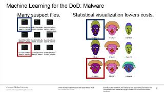 How can Machine Learning help the DoD with binary code analysis?