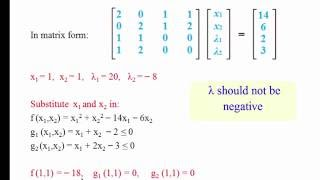 Lagrange Multipliers with equality and inequality constraints (KKT conditions)