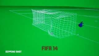 """FIFA 14 """"Real Ball Physics"""" Protoype"""
