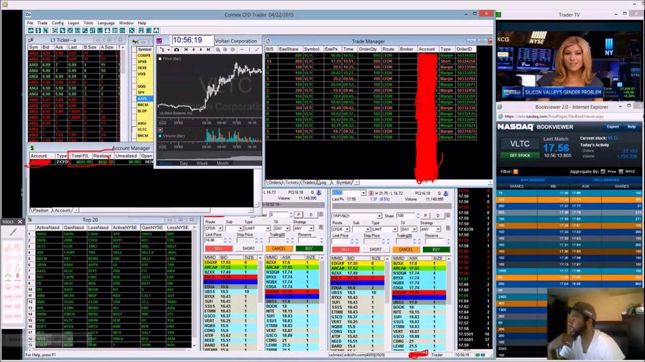 Flawless Mac Trading inc colmex review fast $600 day trade