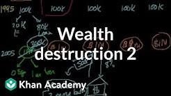 Wealth destruction 2 | Finance & Capital Markets | Khan Academy